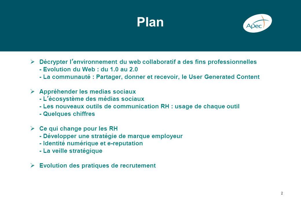 Plan Décrypter l'environnement du web collaboratif a des fins professionnelles. - Evolution du Web : du 1.0 au 2.0.