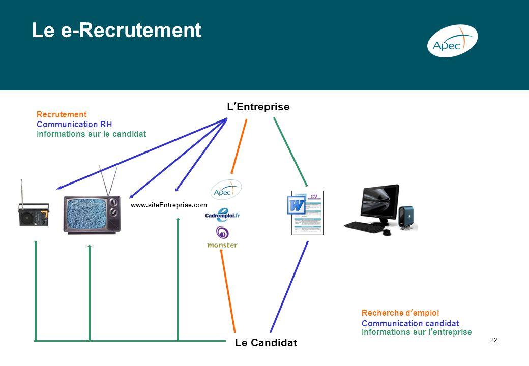 Le e-Recrutement L'Entreprise Le Candidat Recrutement Communication RH