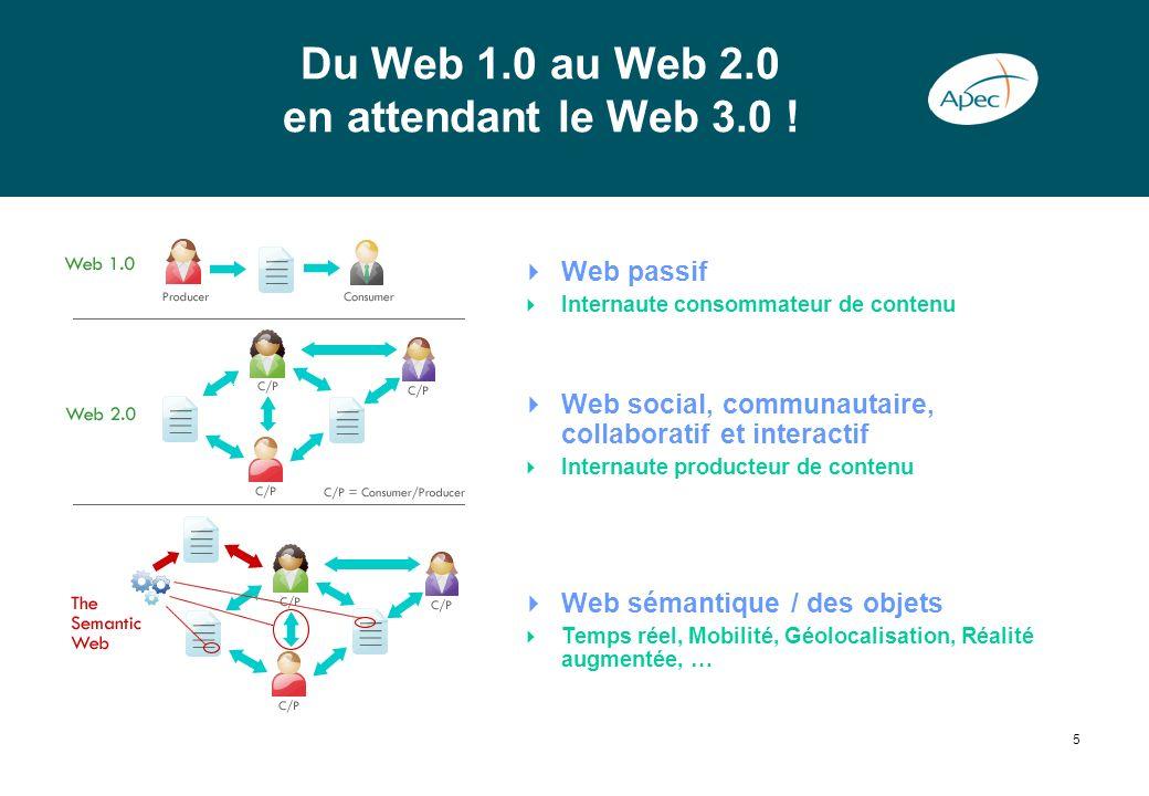 Du Web 1.0 au Web 2.0 en attendant le Web 3.0 !