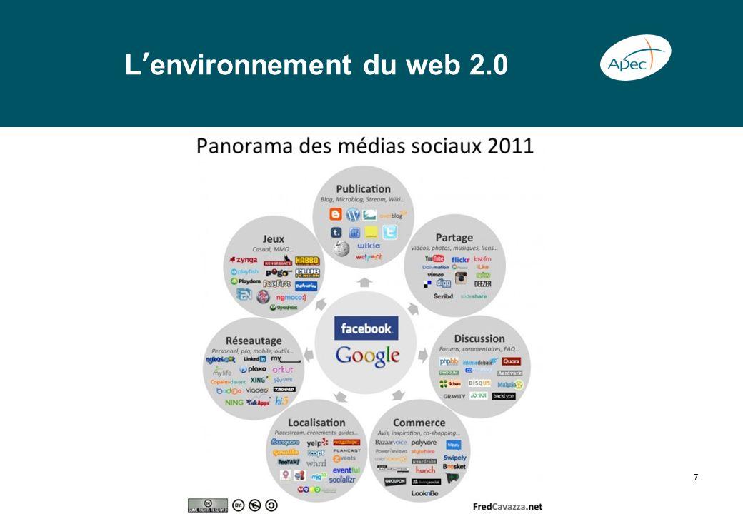 L'environnement du web 2.0