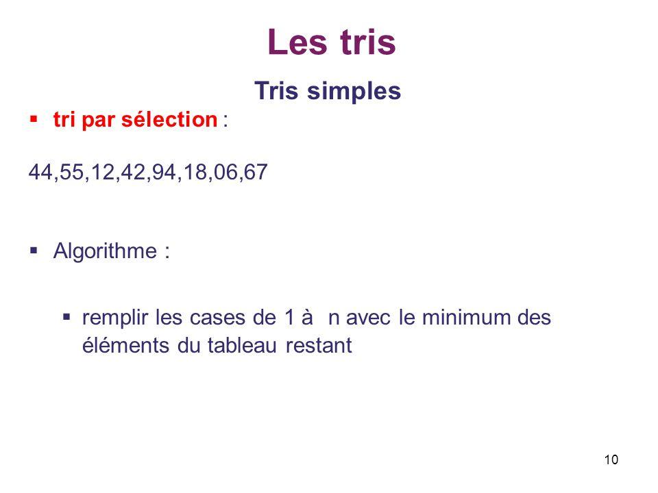 Les tris Tris simples tri par sélection : 44,55,12,42,94,18,06,67