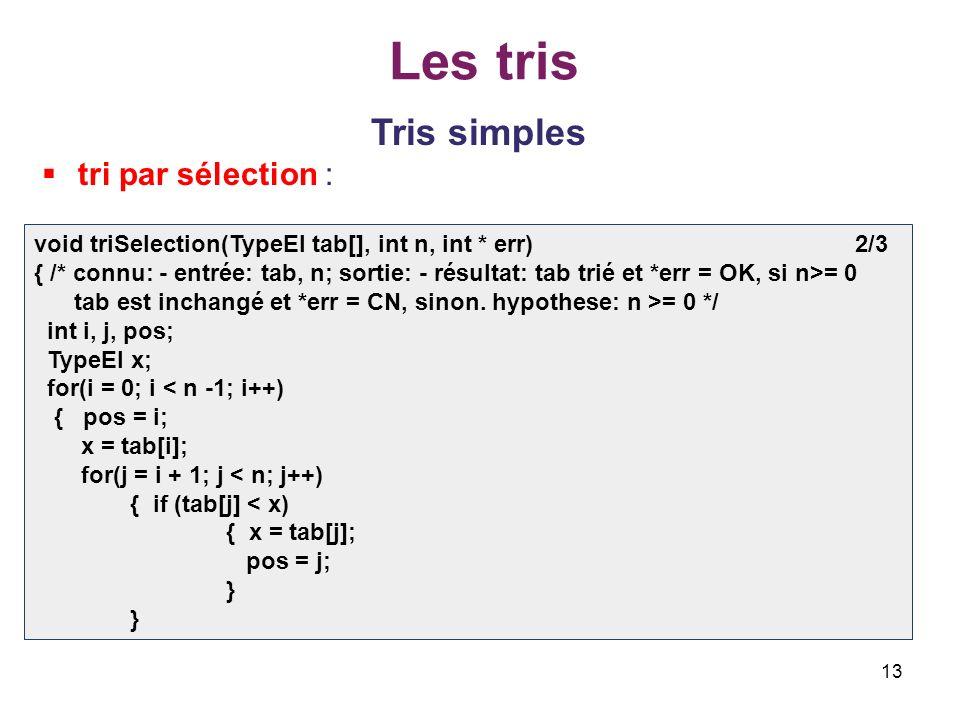 Les tris Tris simples tri par sélection :