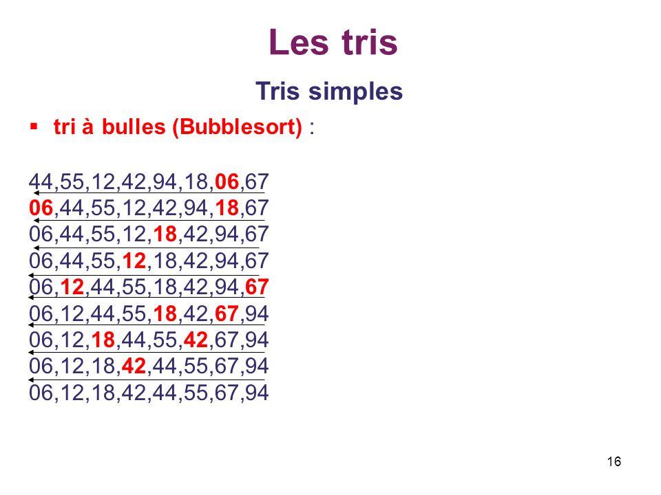 Les tris Tris simples tri à bulles (Bubblesort) :