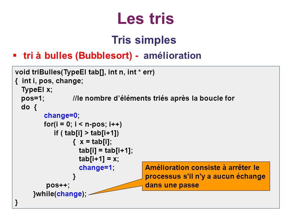 Les tris Tris simples tri à bulles (Bubblesort) - amélioration
