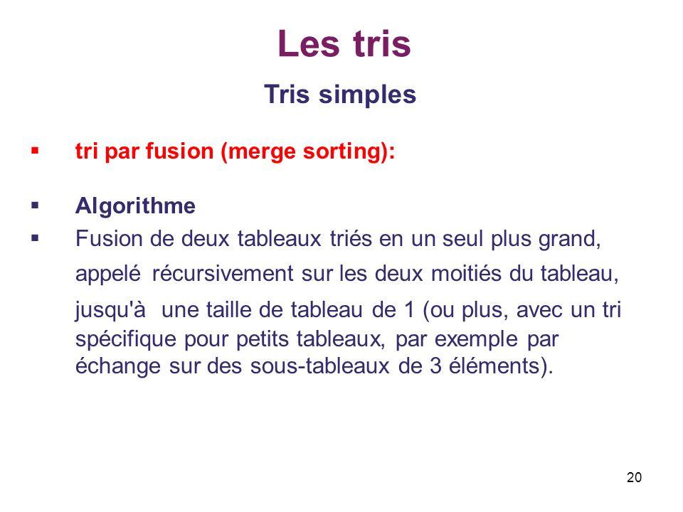Les tris Tris simples tri par fusion (merge sorting): Algorithme