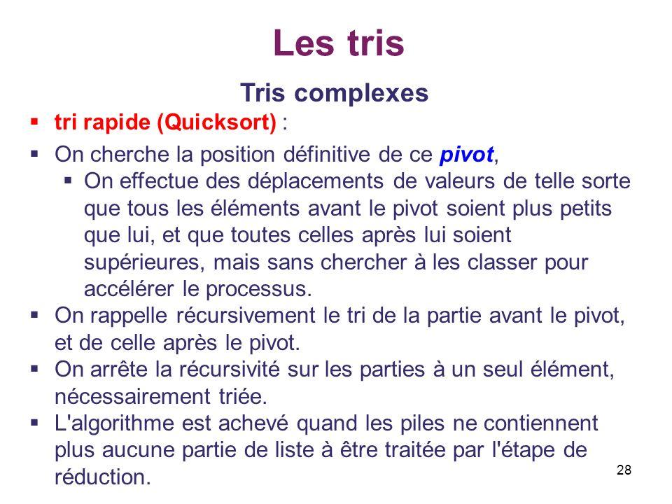 Les tris Tris complexes tri rapide (Quicksort) :