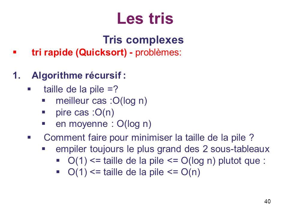 Les tris Tris complexes tri rapide (Quicksort) - problèmes: