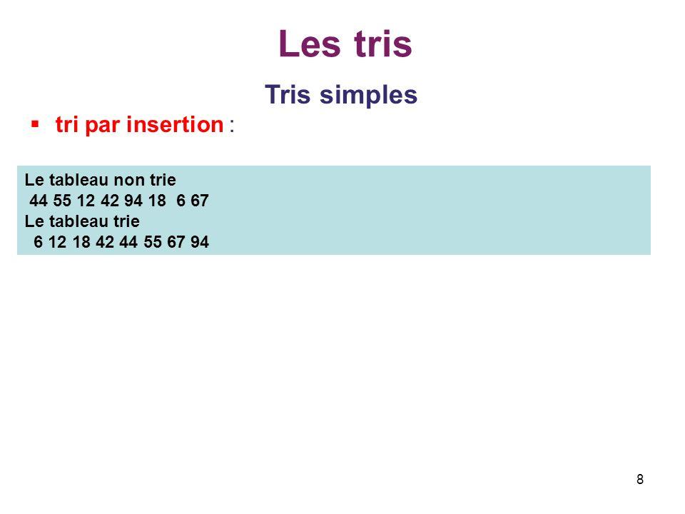 Les tris Tris simples tri par insertion : Le tableau non trie