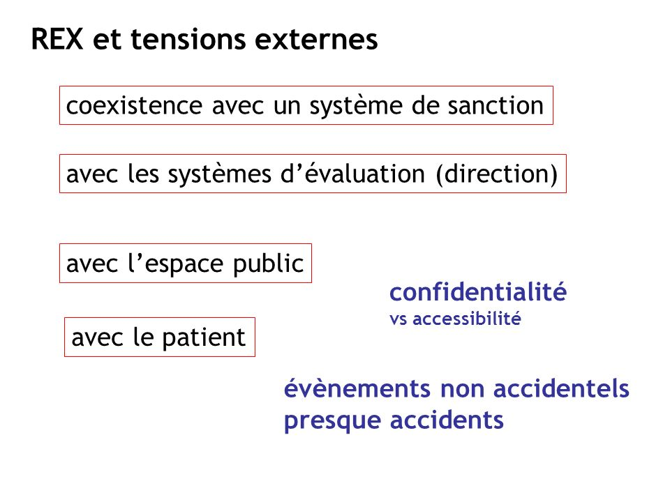 REX et tensions externes