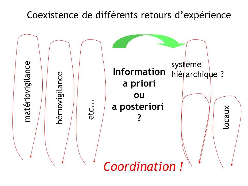 Coordination ! Coexistence de différents retours d'expérience