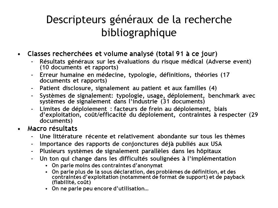 Descripteurs généraux de la recherche bibliographique