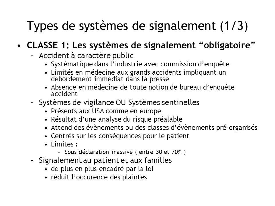 Types de systèmes de signalement (1/3)