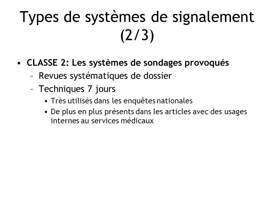 Types de systèmes de signalement (2/3)