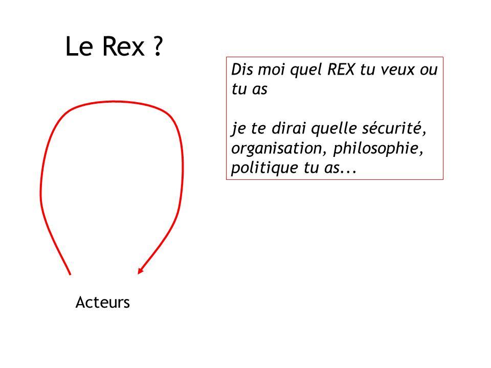 Le Rex Dis moi quel REX tu veux ou tu as