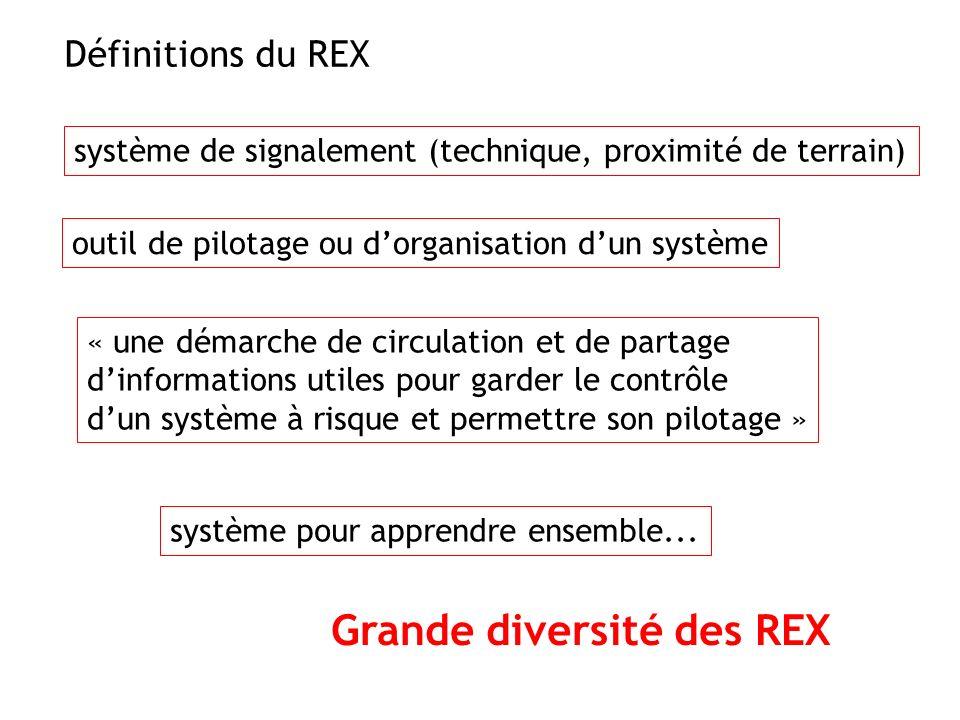 Grande diversité des REX
