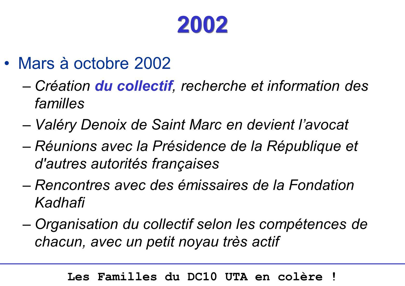 2002 Mars à octobre 2002. Création du collectif, recherche et information des familles. Valéry Denoix de Saint Marc en devient l'avocat.