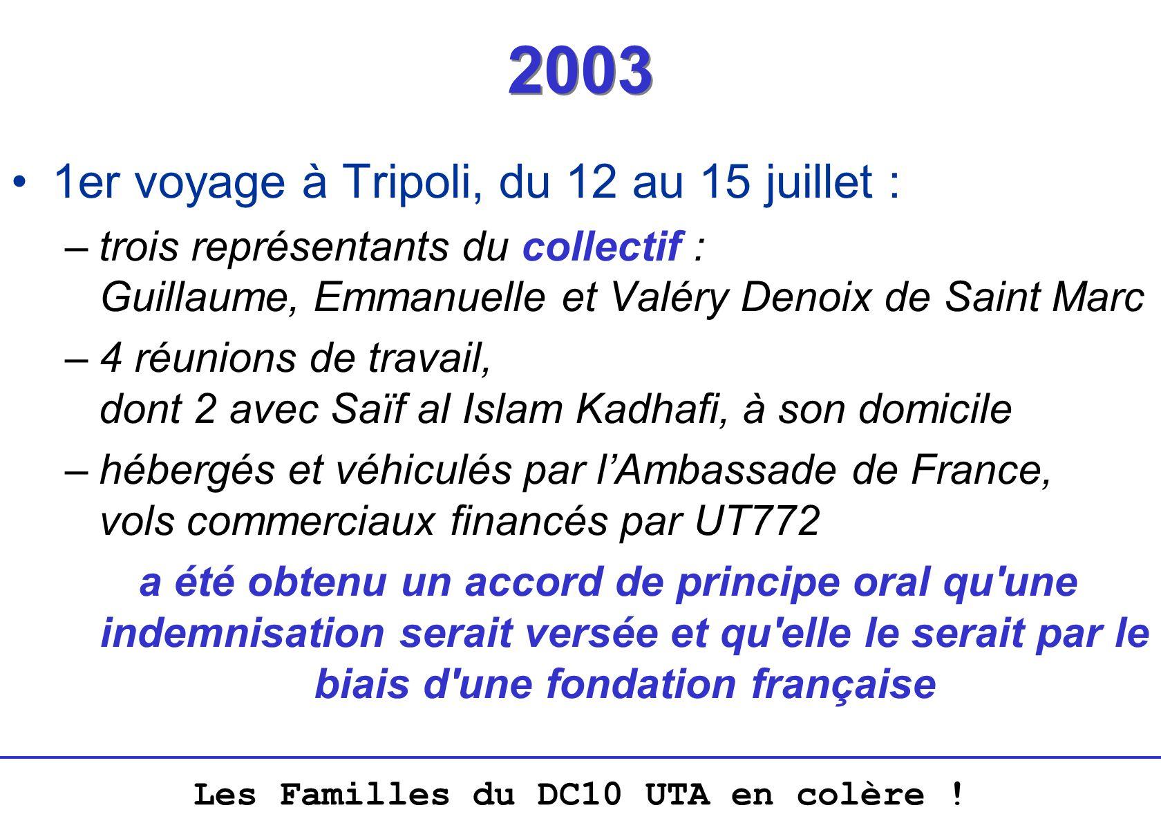2003 1er voyage à Tripoli, du 12 au 15 juillet :
