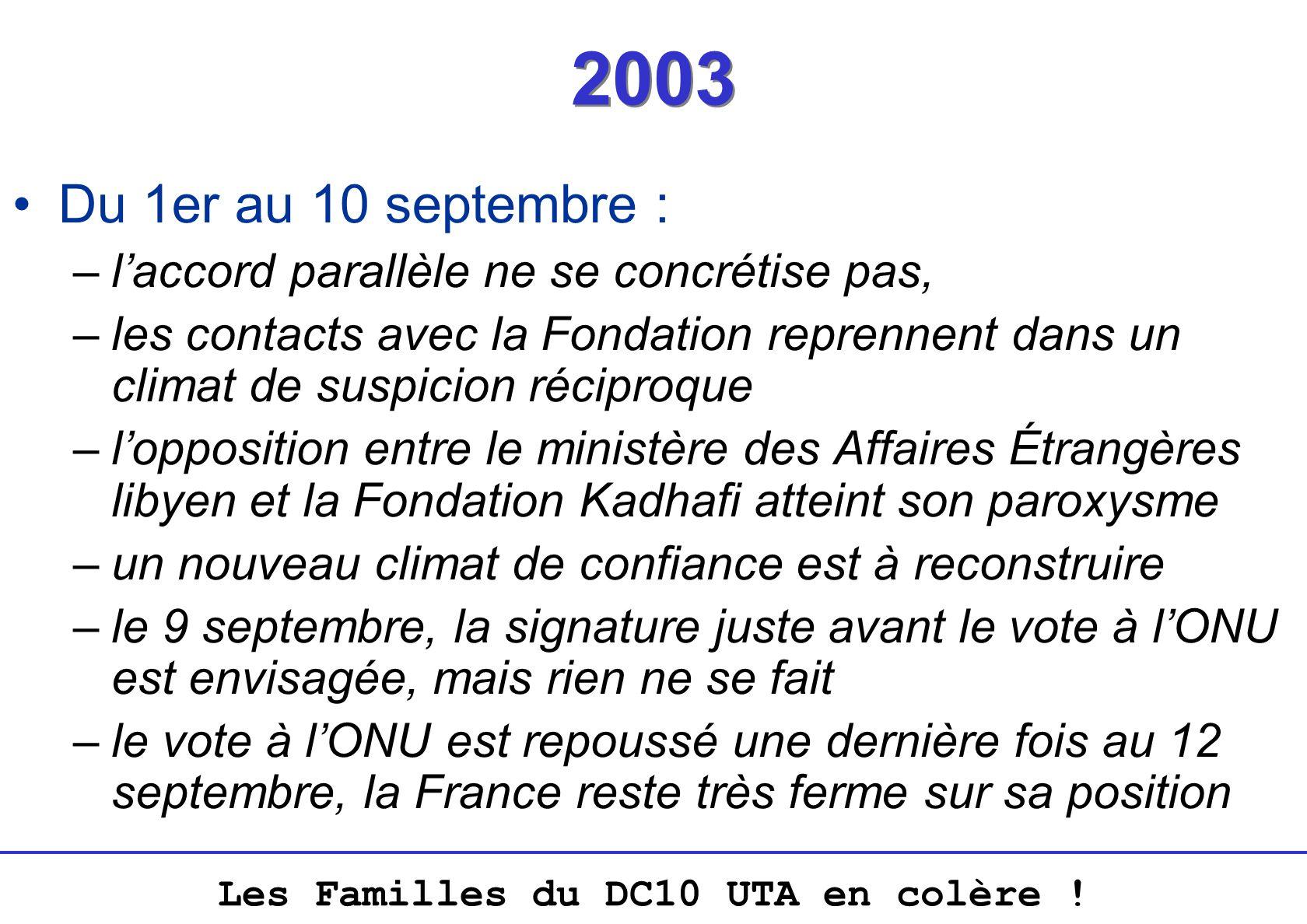 2003 Du 1er au 10 septembre : l'accord parallèle ne se concrétise pas,