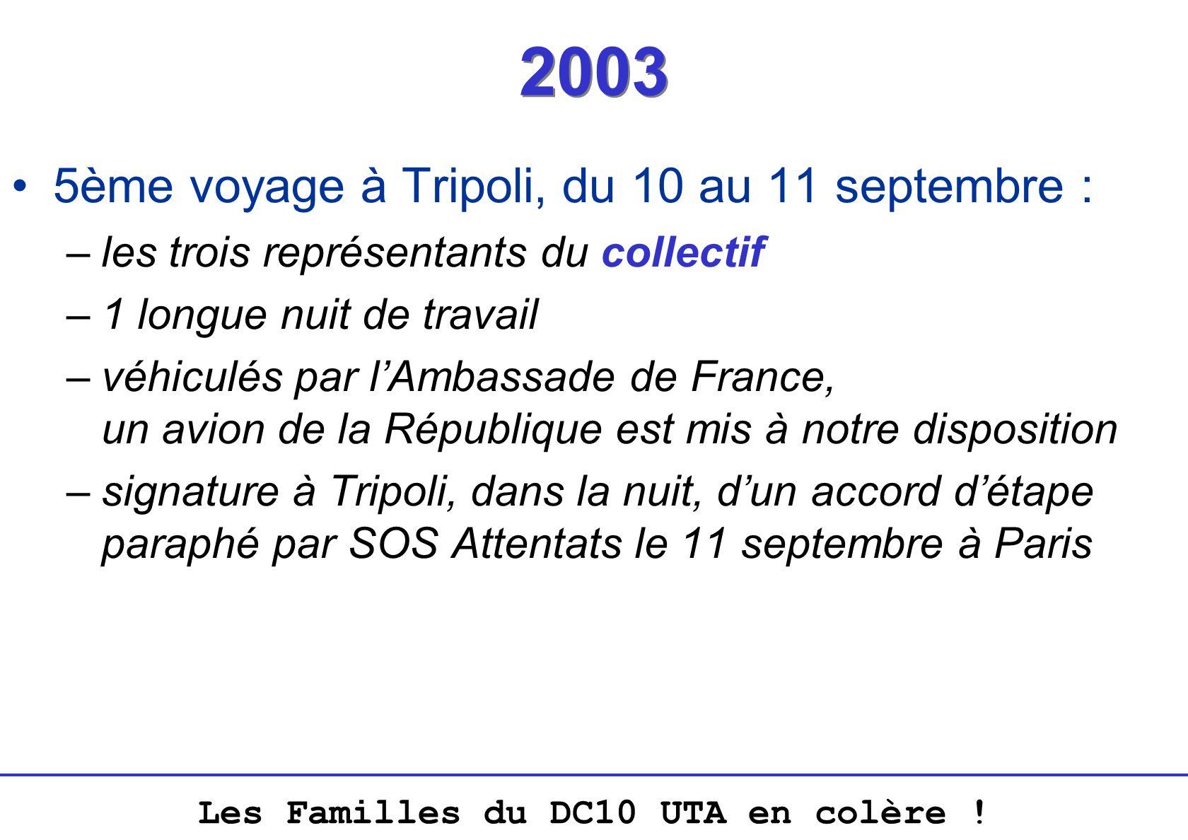 2003 5ème voyage à Tripoli, du 10 au 11 septembre :