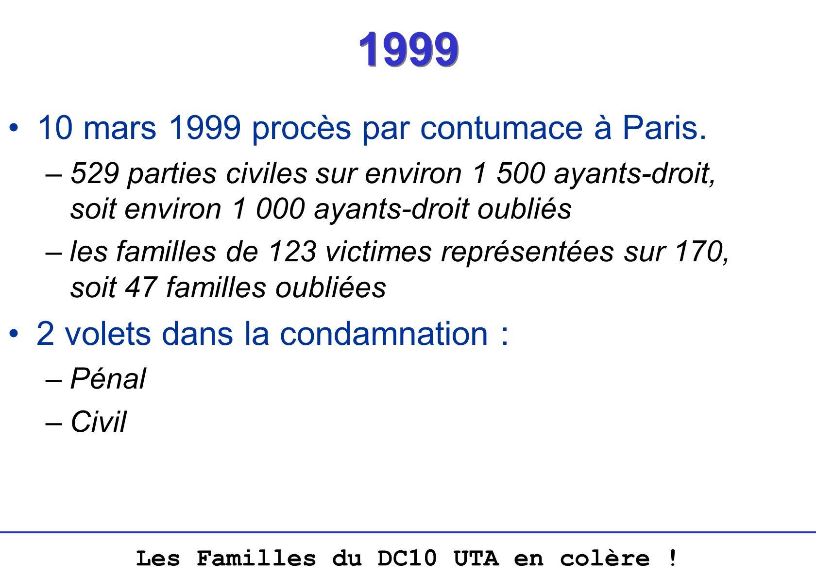1999 10 mars 1999 procès par contumace à Paris.