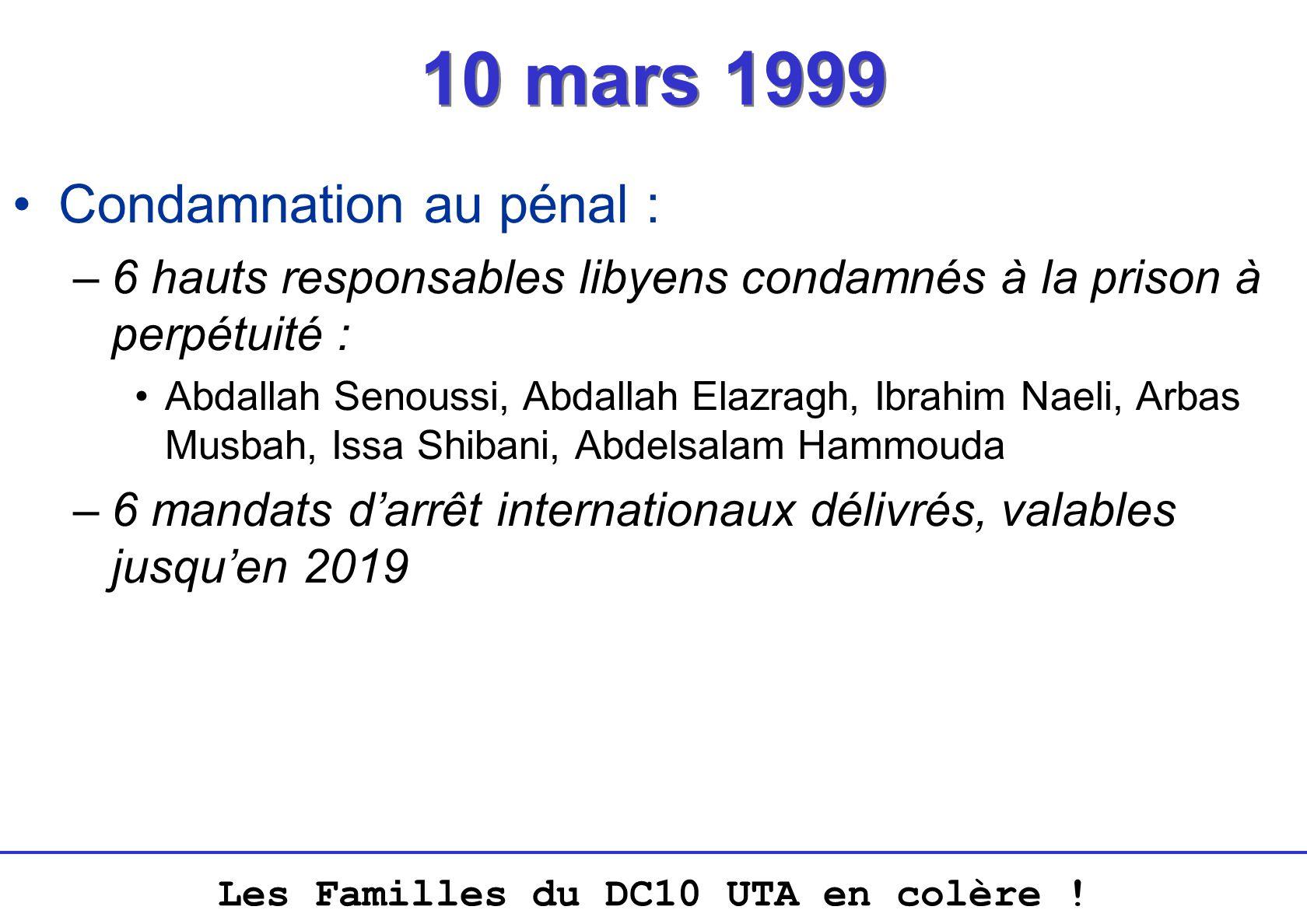 10 mars 1999 Condamnation au pénal :