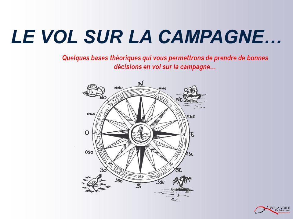 LE VOL SUR LA CAMPAGNE… Quelques bases théoriques qui vous permettrons de prendre de bonnes décisions en vol sur la campagne…