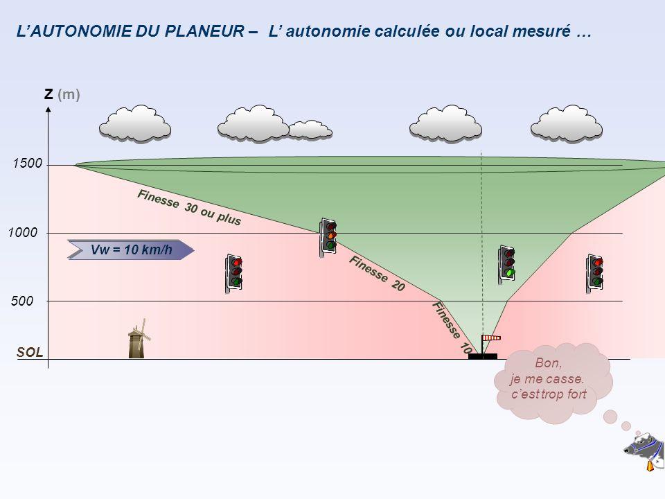 L'AUTONOMIE DU PLANEUR – L' autonomie calculée ou local mesuré …