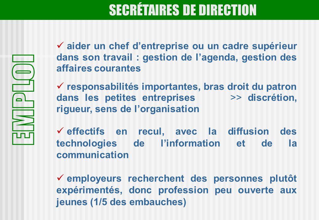 SECRÉTAIRES DE DIRECTION