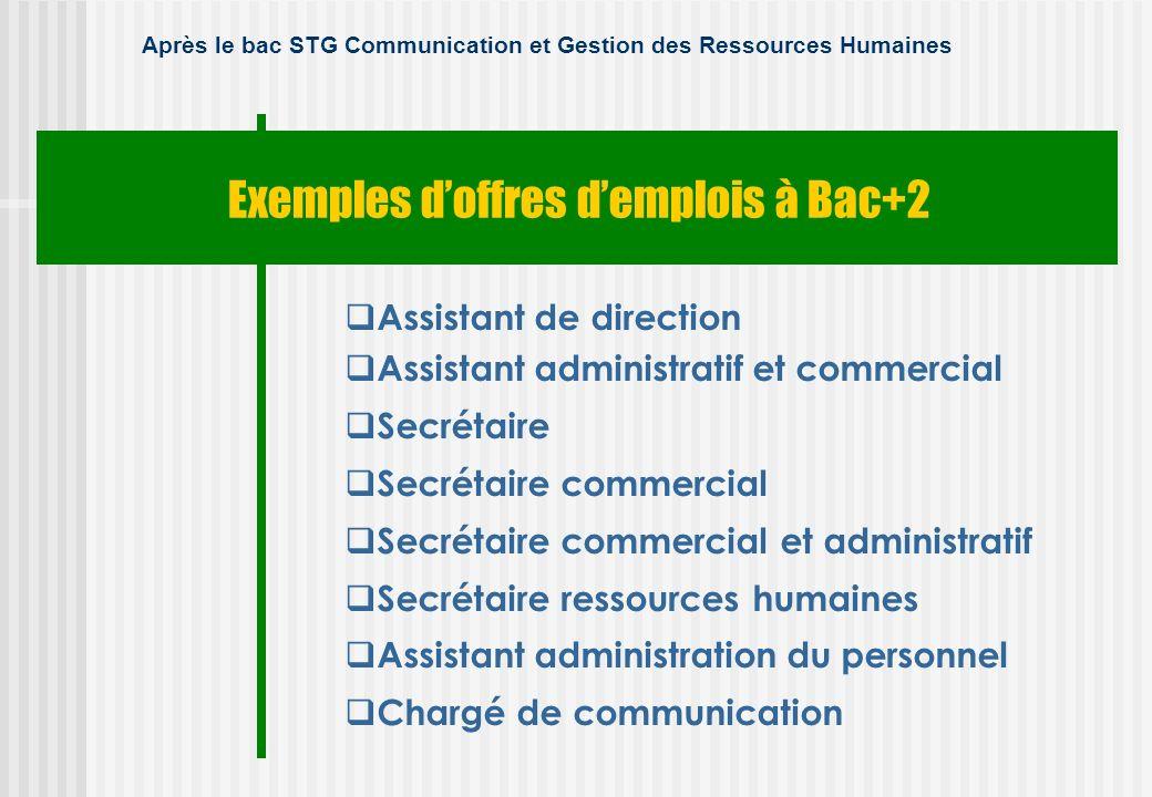 Après le bac STG Communication et Gestion des Ressources Humaines