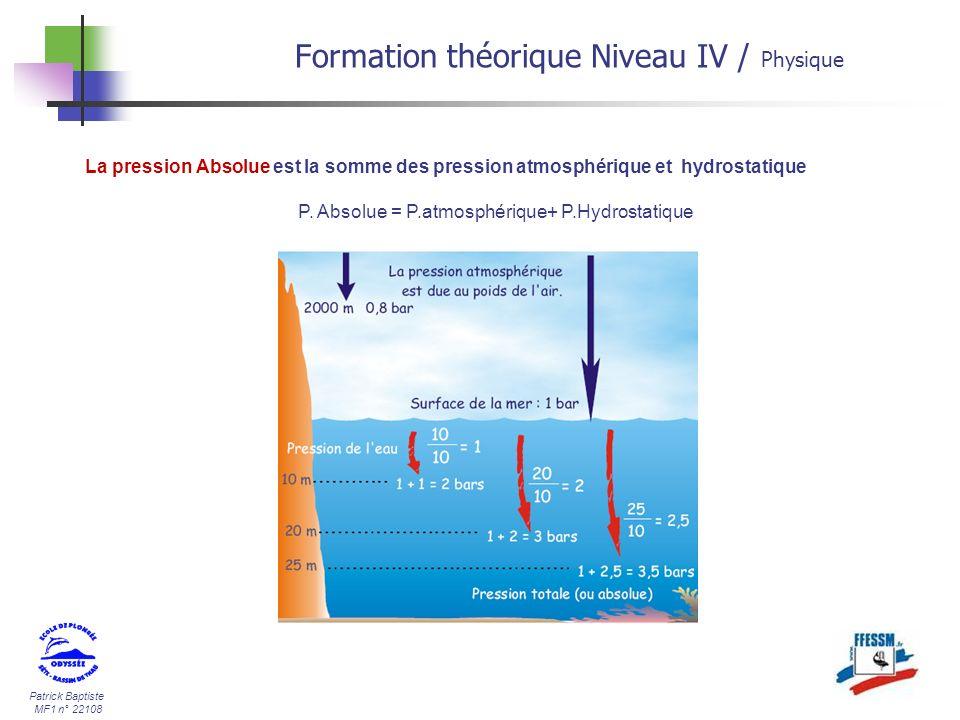 P. Absolue = P.atmosphérique+ P.Hydrostatique