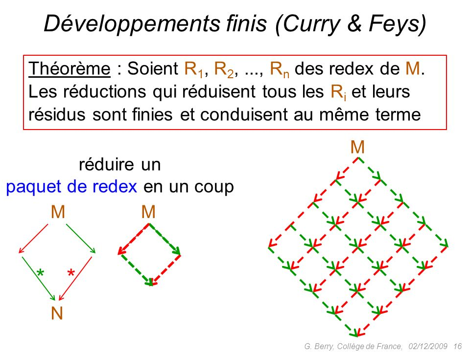 Développements finis (Curry & Feys)
