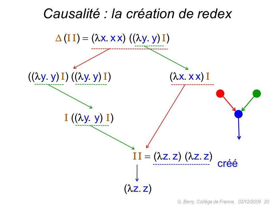 Causalité : la création de redex