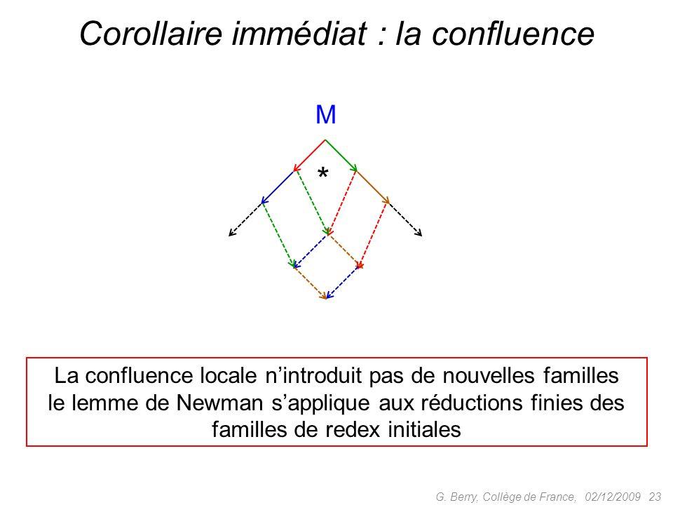 Corollaire immédiat : la confluence