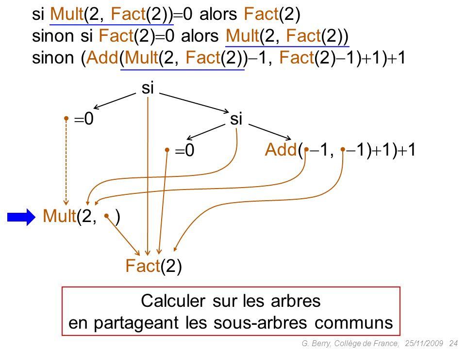 si Mult(2, Fact(2))0 alors Fact(2)