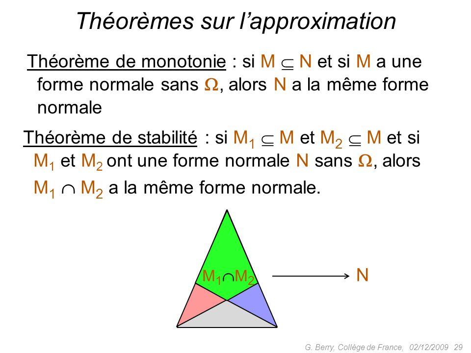 Théorèmes sur l'approximation