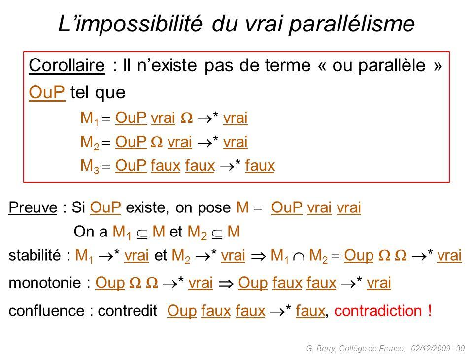 L'impossibilité du vrai parallélisme