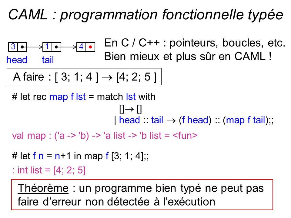 CAML : programmation fonctionnelle typée