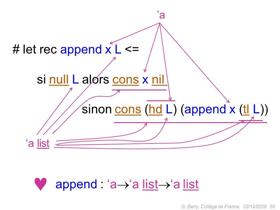  # let rec append x L <= si null L alors cons x nil