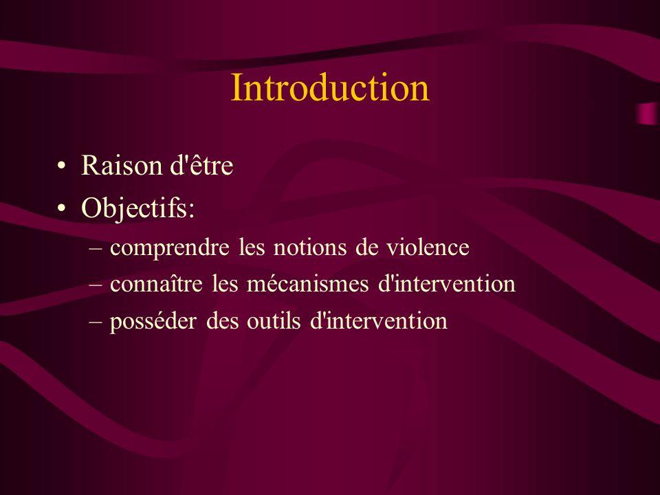 Introduction Raison d être Objectifs: