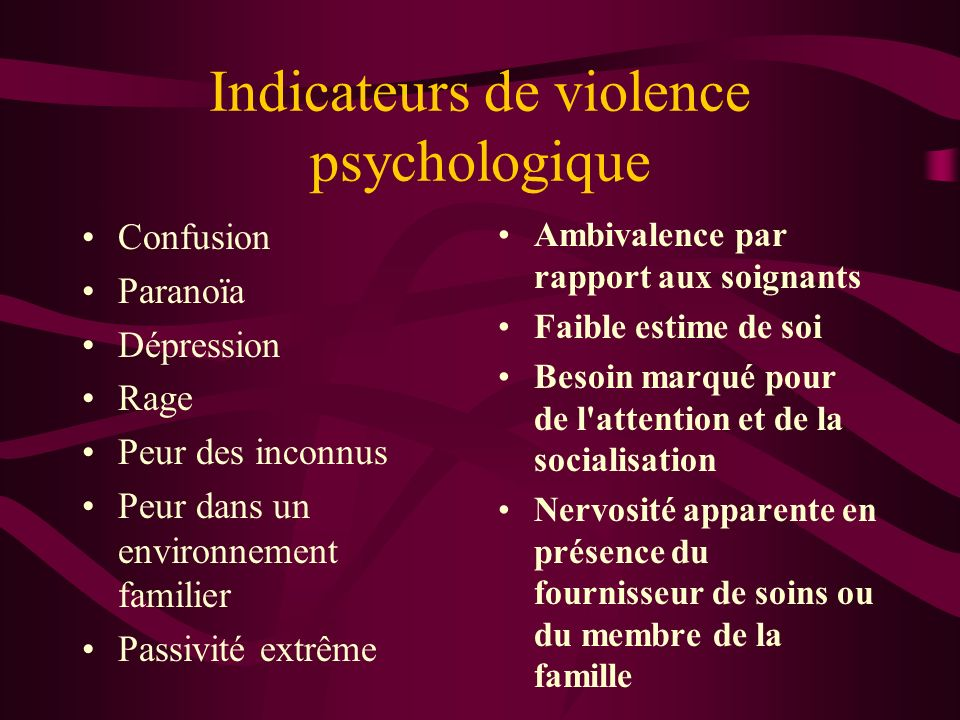 Indicateurs de violence psychologique