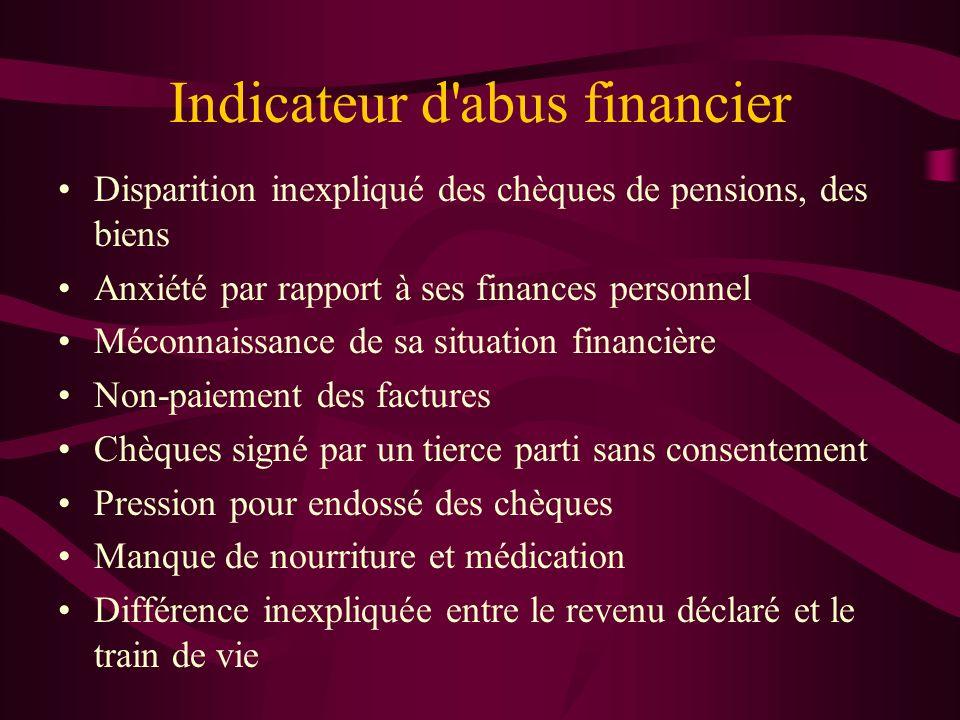 Indicateur d abus financier