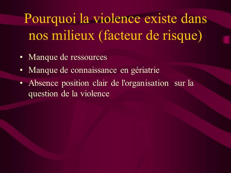 Pourquoi la violence existe dans nos milieux (facteur de risque)