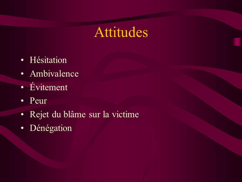 Attitudes Hésitation Ambivalence Évitement Peur