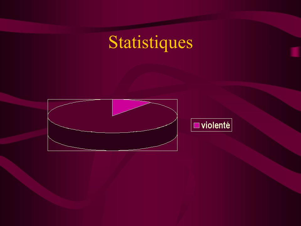 Statistiques 13h52 - LUCIE.