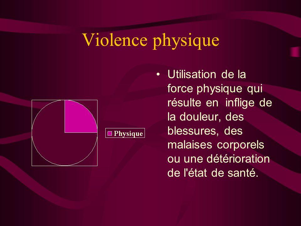 Violence physique