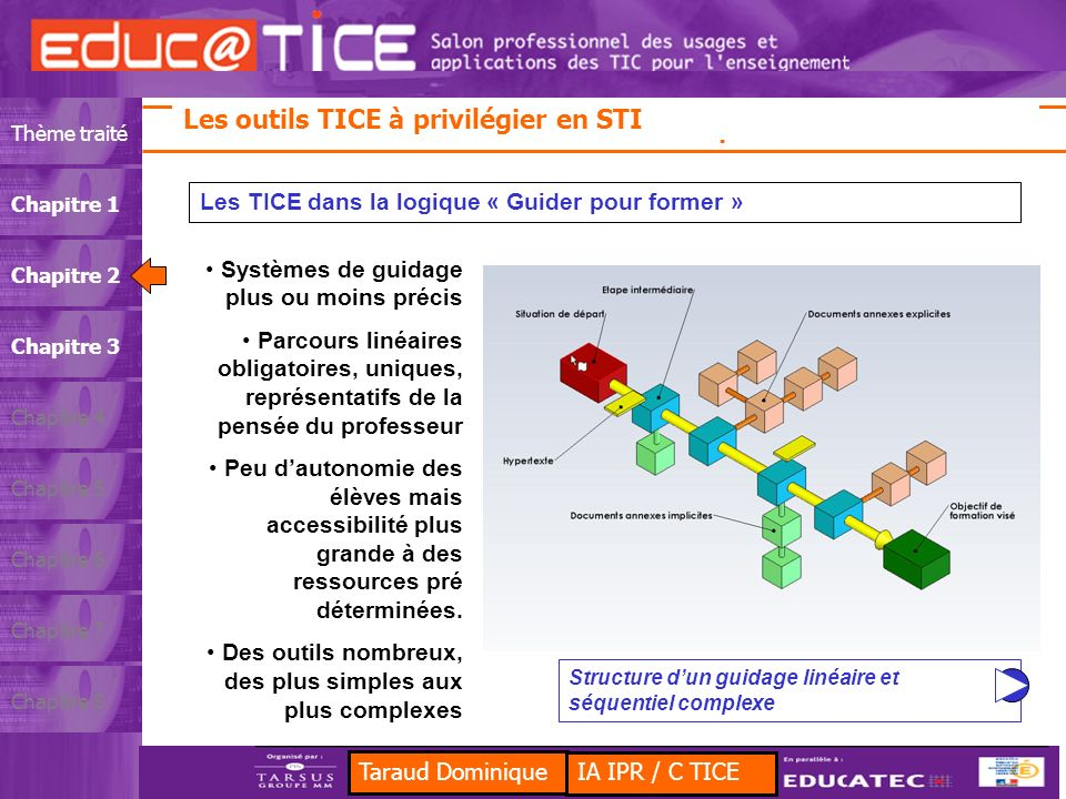 Les outils TICE à privilégier en STI