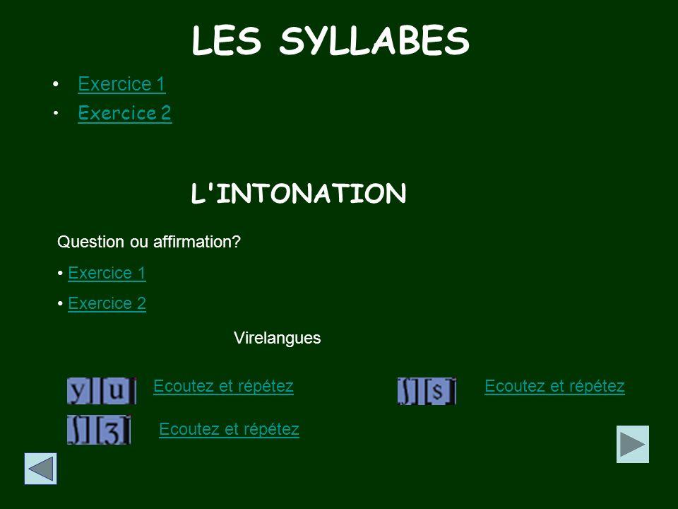 LES SYLLABES L INTONATION Exercice 1 Exercice 2