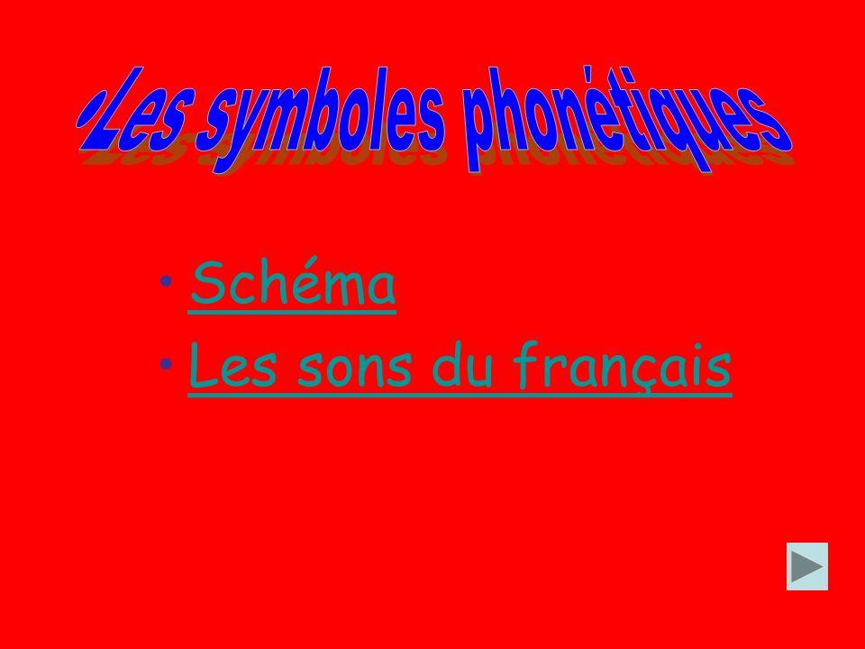Les symboles phonétiques