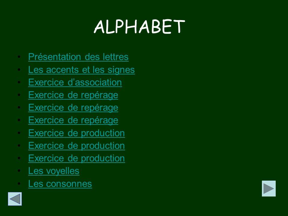 ALPHABET Présentation des lettres Les accents et les signes