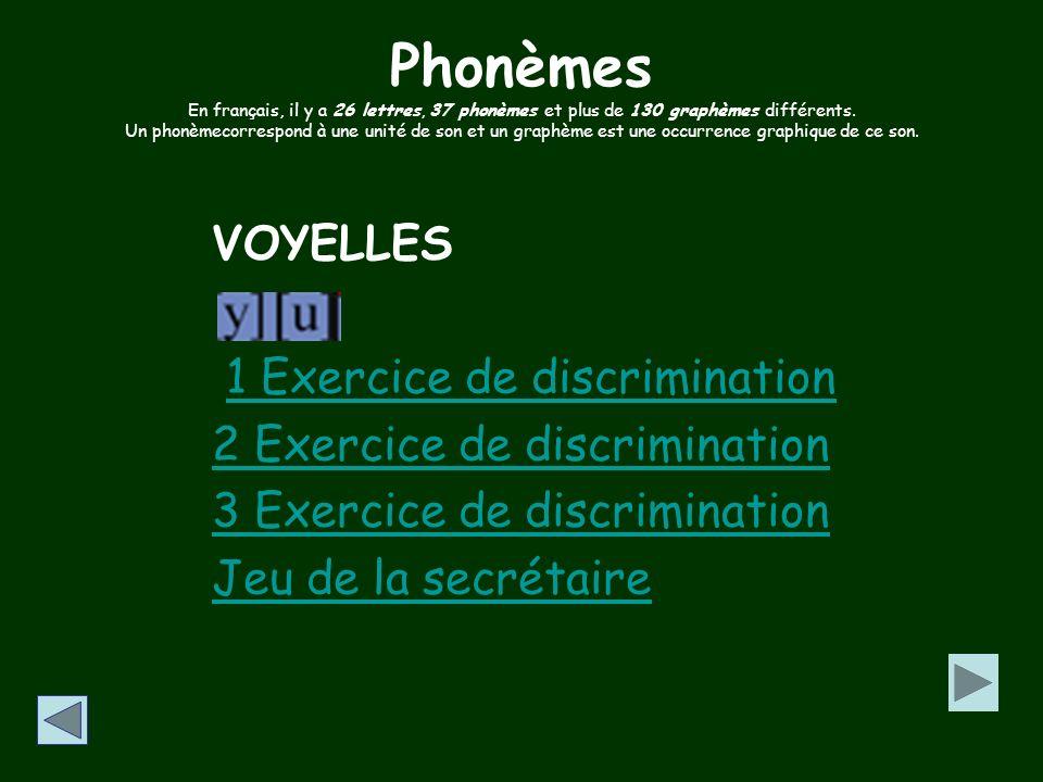 Phonèmes En français, il y a 26 lettres, 37 phonèmes et plus de 130 graphèmes différents. Un phonèmecorrespond à une unité de son et un graphème est une occurrence graphique de ce son.